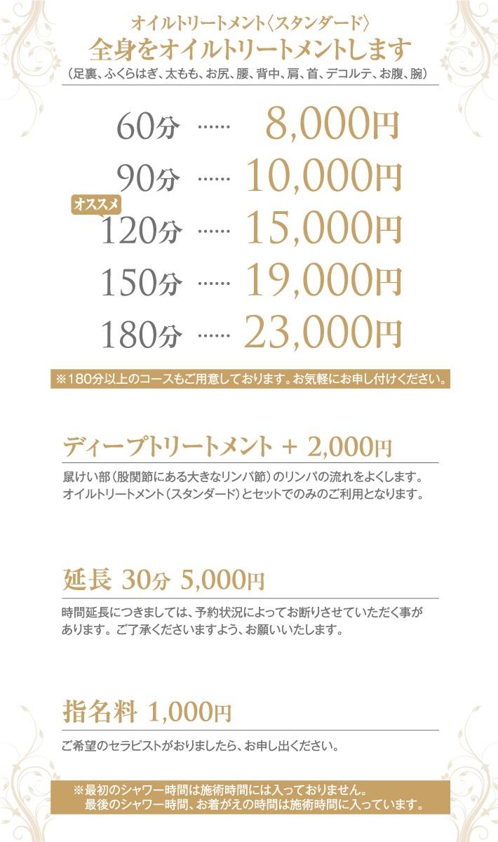 名古屋・栄のメンズエステCOCON~ココン~の料金システムです