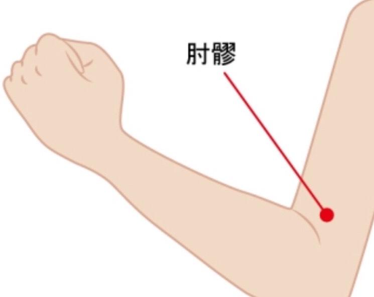 肘の痛みに効くツボ肘髎