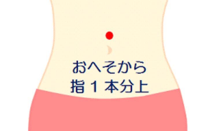デトックス効果を促進するツボ水分